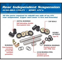 Kit reconditionnement triangle arrière ALL BALLS Polaris Sportsman 300/400 HO 4x4